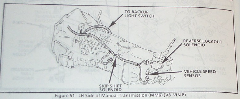 Duncan Wiring Diagram It Recommended A Totally Different Wiring Setup